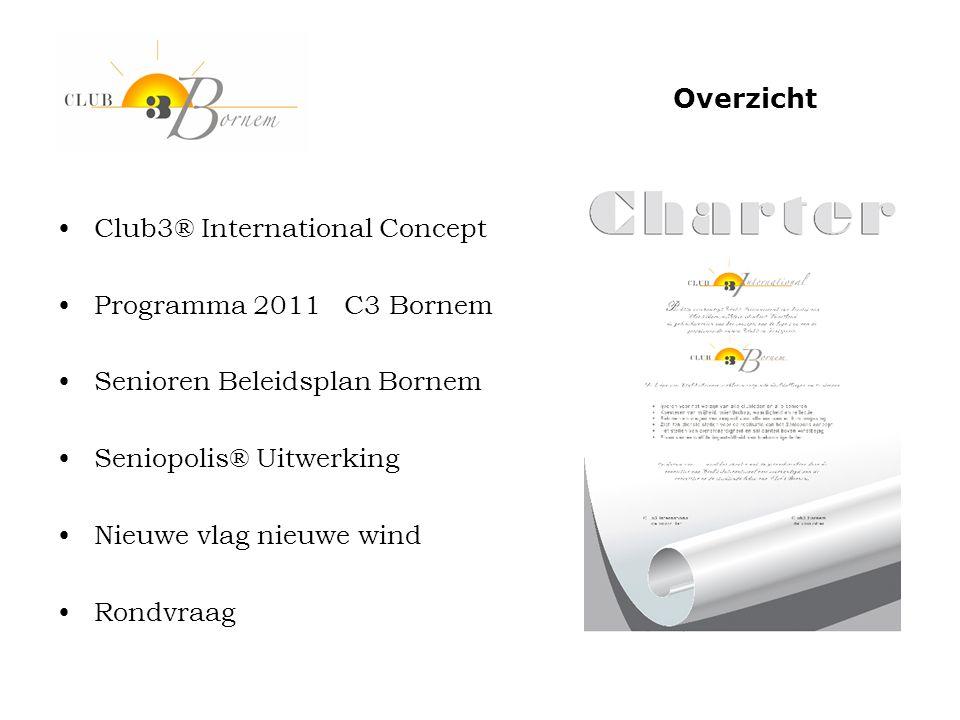 Overzicht Club3® International Concept. Programma 2011 C3 Bornem. Senioren Beleidsplan Bornem. Seniopolis® Uitwerking.