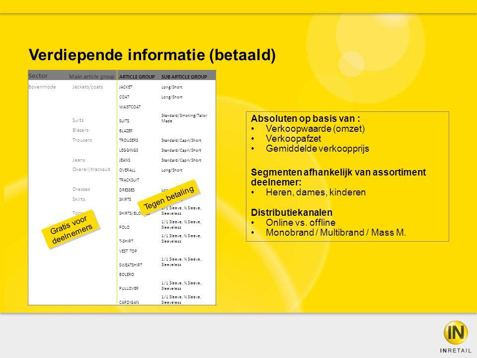 Verdiepende informatie (betaald)