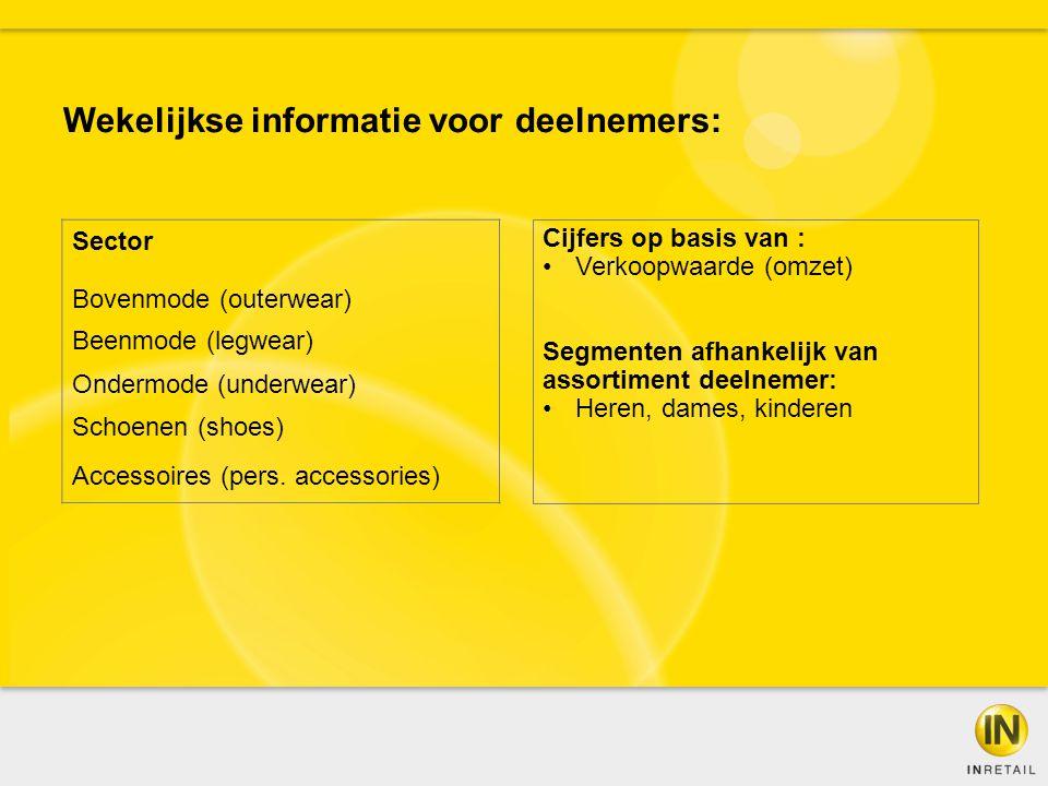 Wekelijkse informatie voor deelnemers: