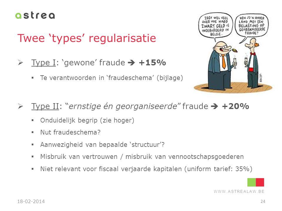 Twee 'types' regularisatie