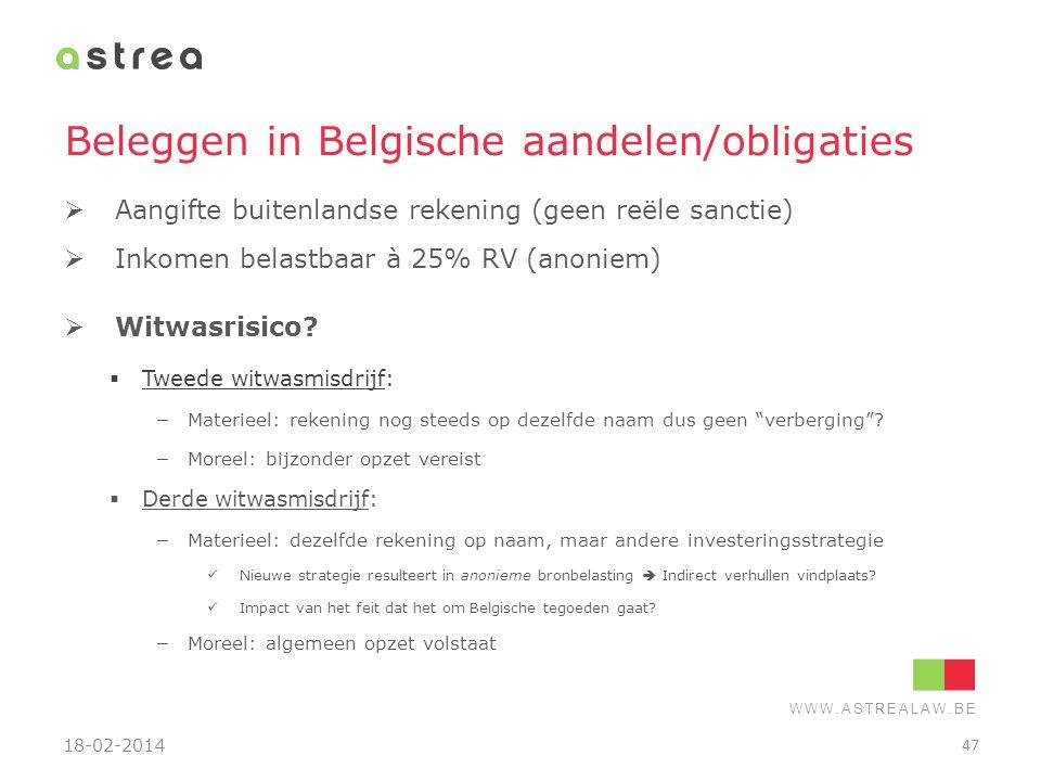 Beleggen in Belgische aandelen/obligaties