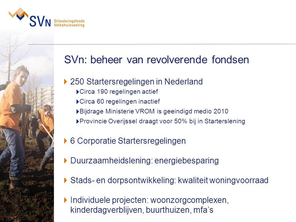SVn: beheer van revolverende fondsen