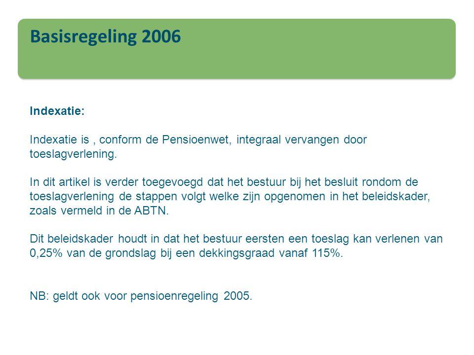 Basisregeling 2006 Indexatie: