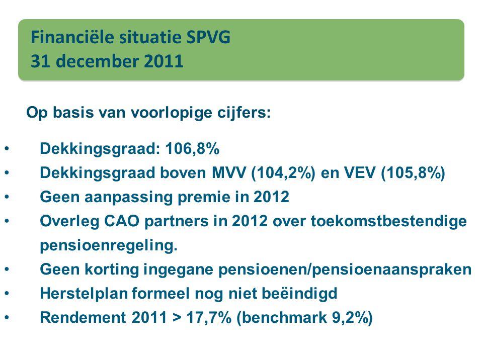 Financiële situatie SPVG 31 december 2011