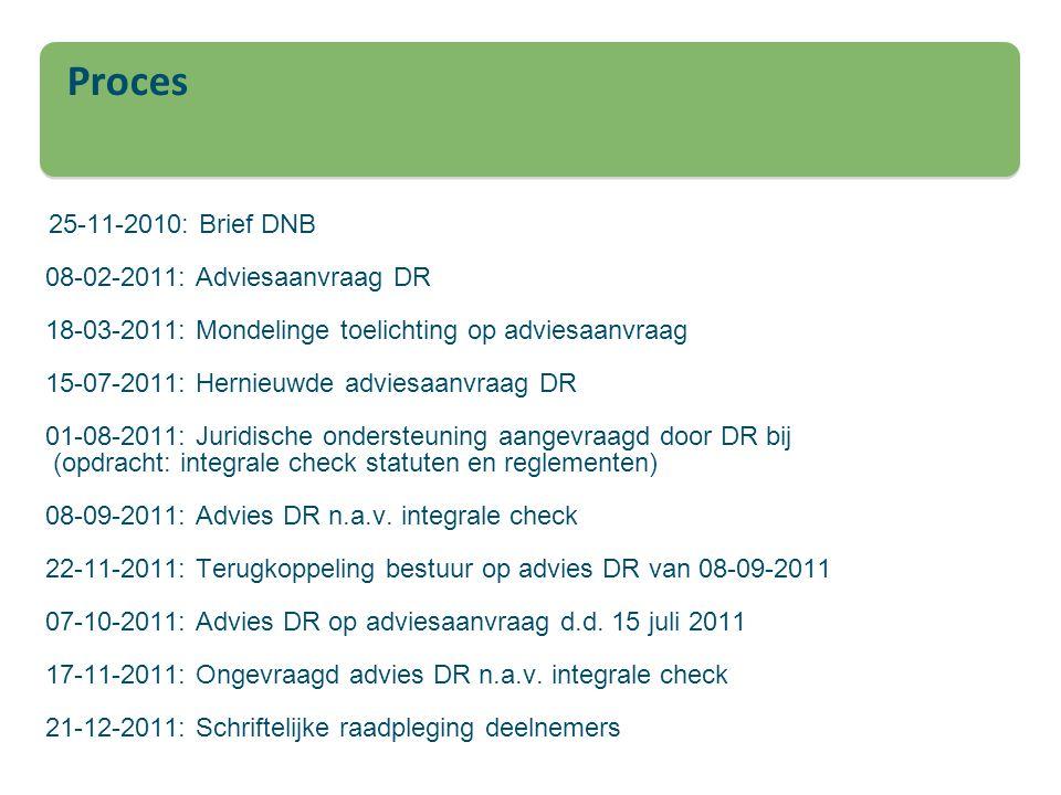 Proces 08-02-2011: Adviesaanvraag DR