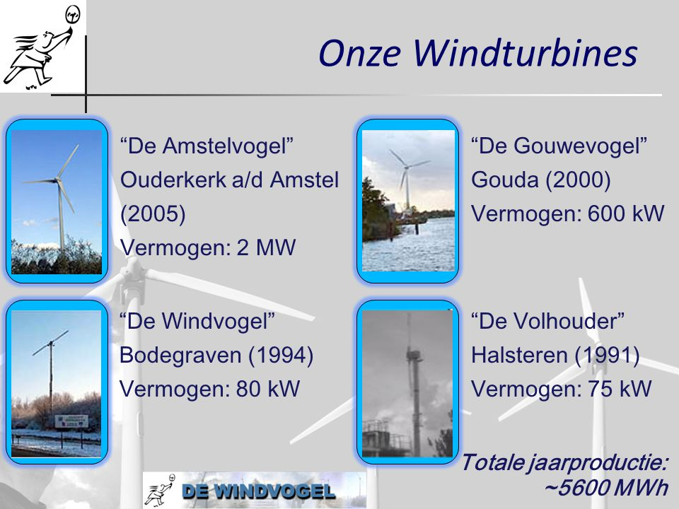 Onze Windturbines De Amstelvogel Ouderkerk a/d Amstel (2005)