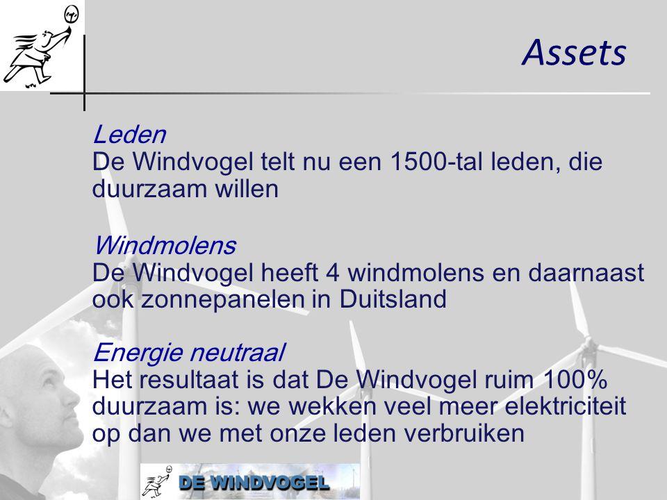Assets Leden. De Windvogel telt nu een 1500-tal leden, die duurzaam willen. Windmolens.