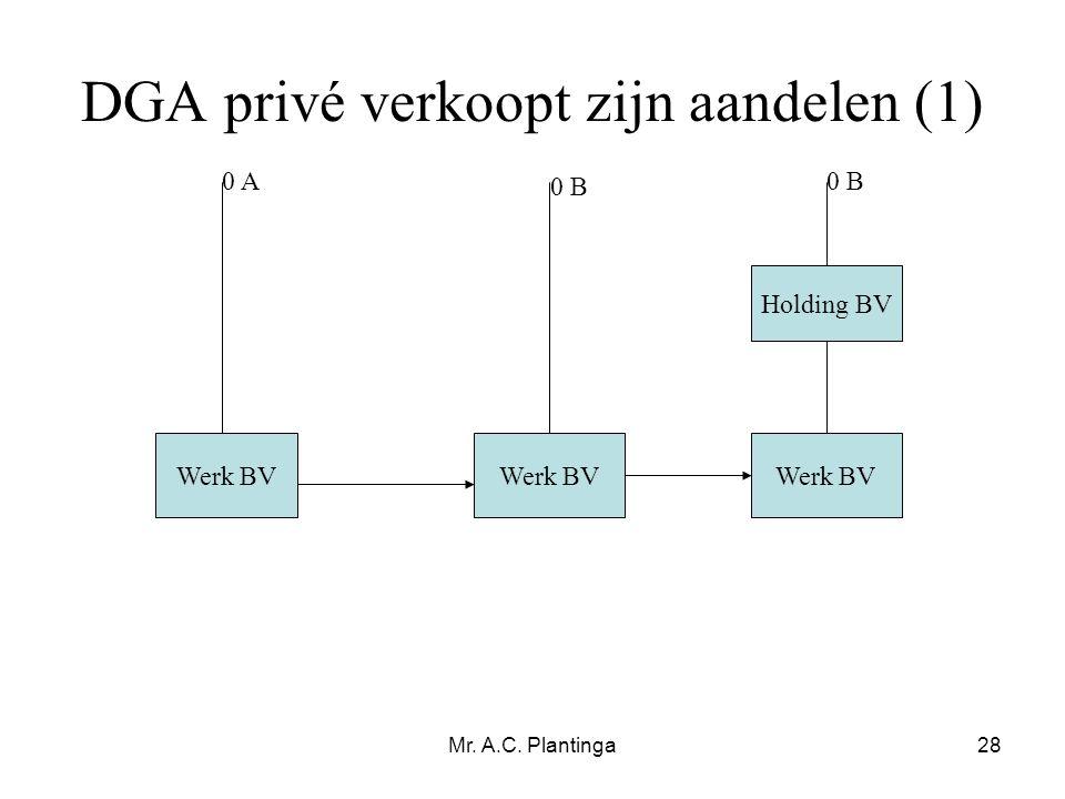 DGA privé verkoopt zijn aandelen (1)