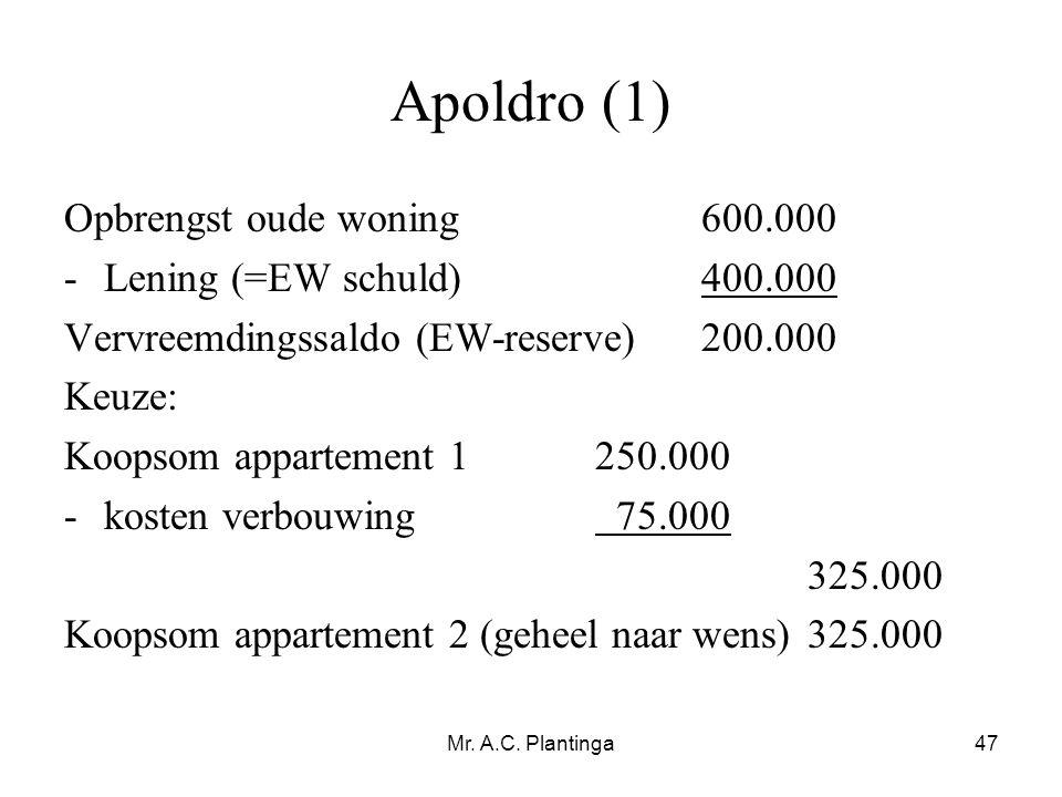 Apoldro (1) Opbrengst oude woning 600.000 Lening (=EW schuld) 400.000