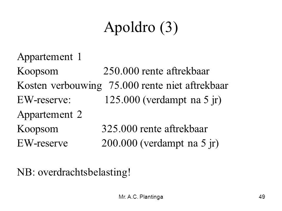Apoldro (3) Appartement 1 Koopsom 250.000 rente aftrekbaar
