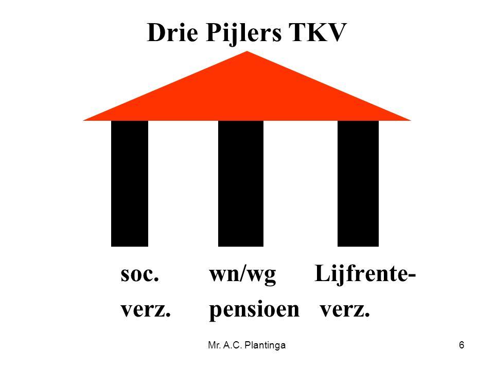 Drie Pijlers TKV soc. wn/wg Lijfrente- verz. pensioen verz.