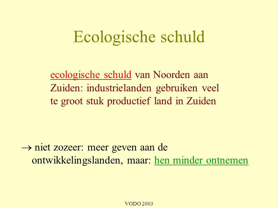 Ecologische schuld ecologische schuld van Noorden aan Zuiden: industrielanden gebruiken veel te groot stuk productief land in Zuiden.