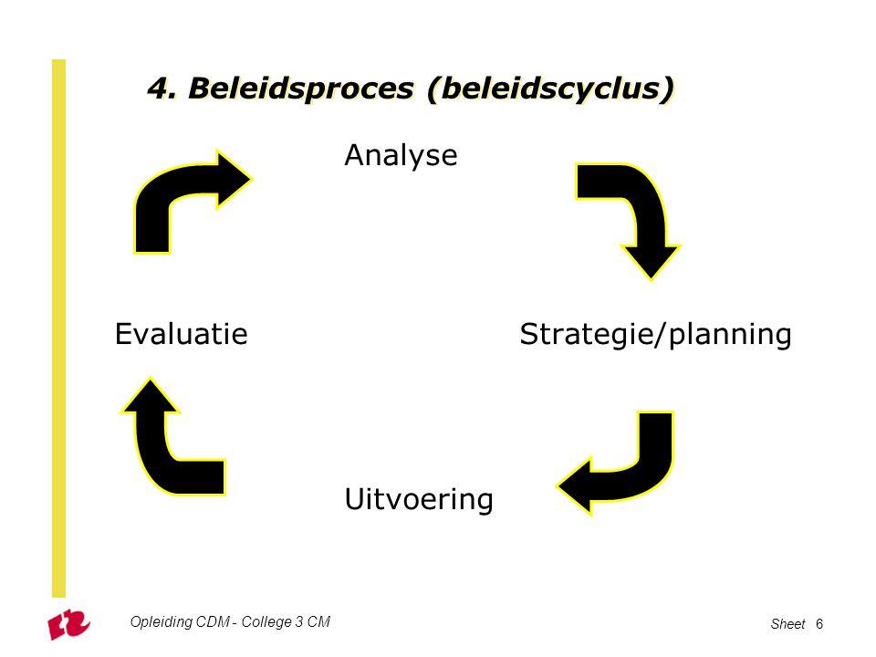 4. Beleidsproces (beleidscyclus)