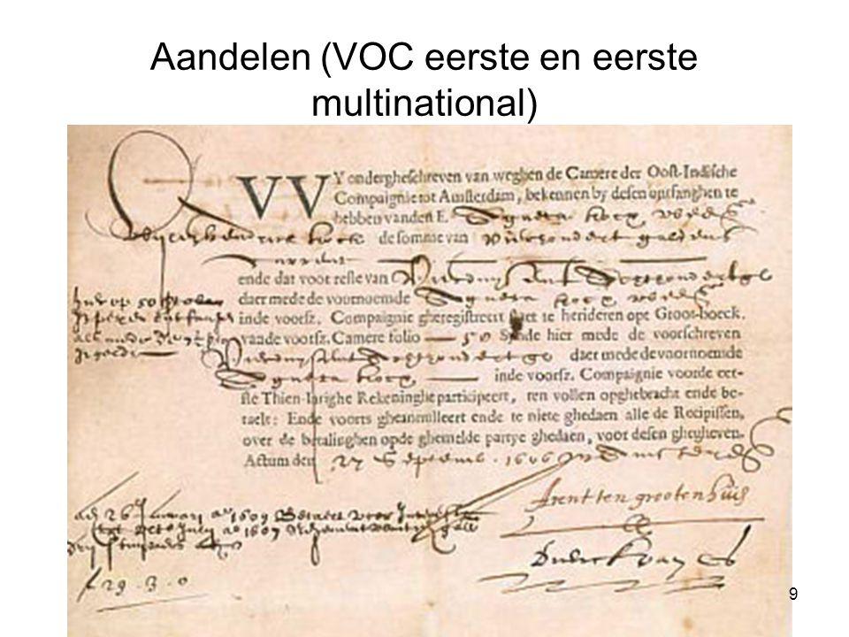 Aandelen (VOC eerste en eerste multinational)