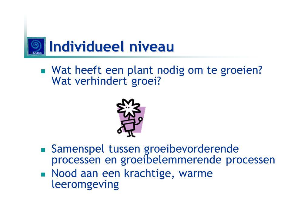 Individueel niveau Wat heeft een plant nodig om te groeien Wat verhindert groei