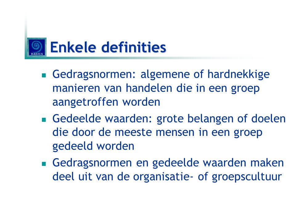 Enkele definities Gedragsnormen: algemene of hardnekkige manieren van handelen die in een groep aangetroffen worden.