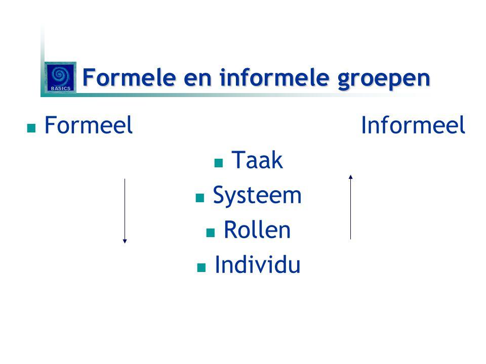 Formele en informele groepen
