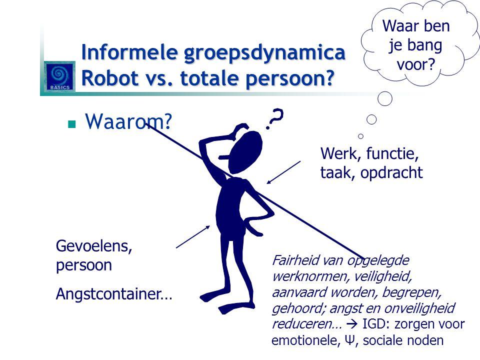 Informele groepsdynamica Robot vs. totale persoon