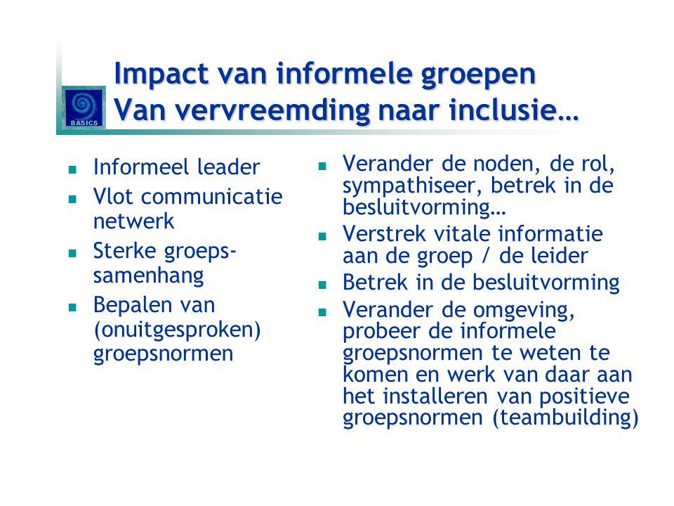 Impact van informele groepen Van vervreemding naar inclusie…