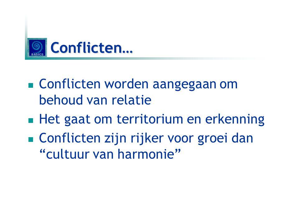 Conflicten… Conflicten worden aangegaan om behoud van relatie