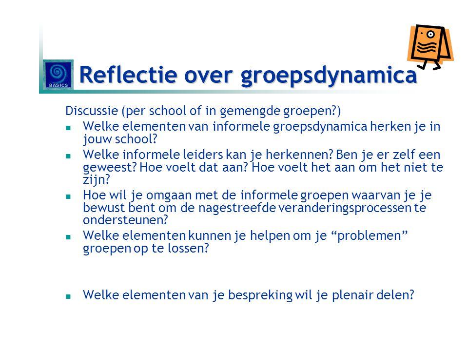 Reflectie over groepsdynamica
