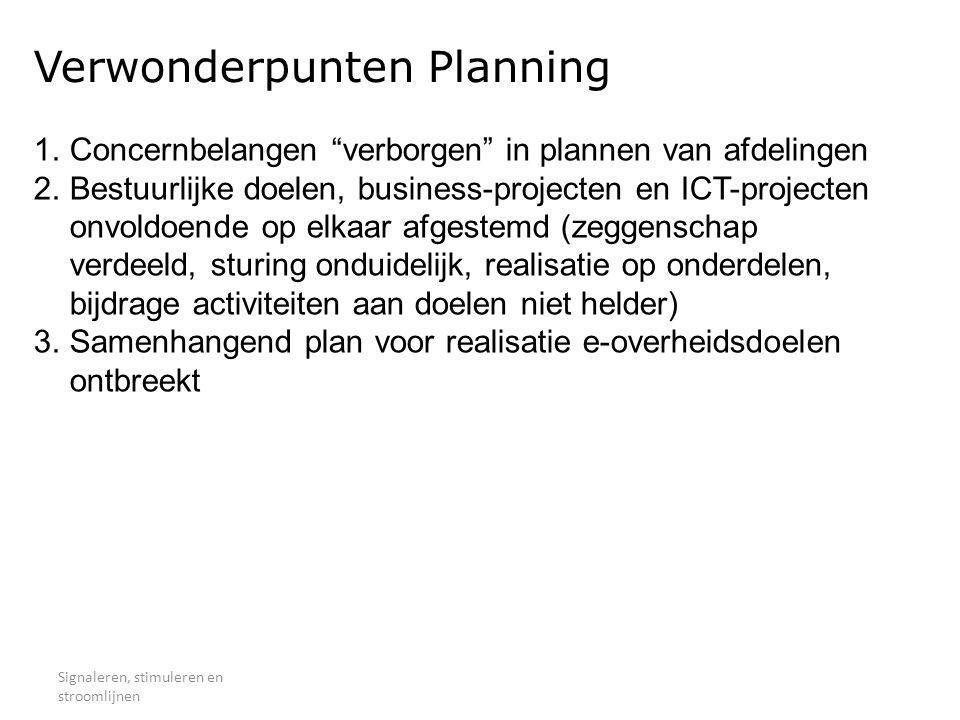 Verwonderpunten Planning
