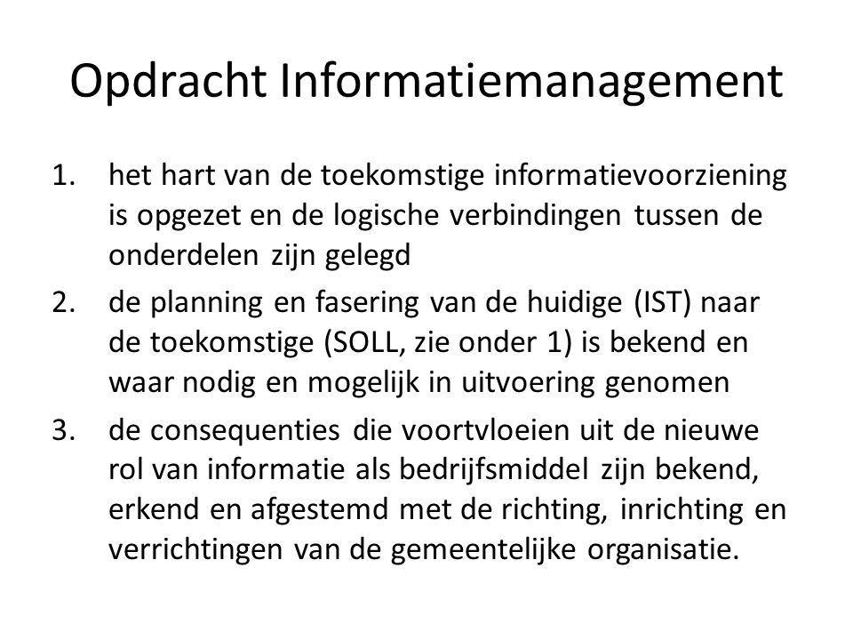 Opdracht Informatiemanagement