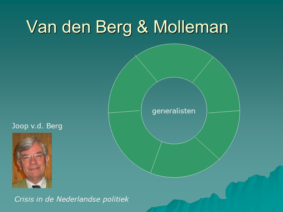 Van den Berg & Molleman generalisten Joop v.d. Berg