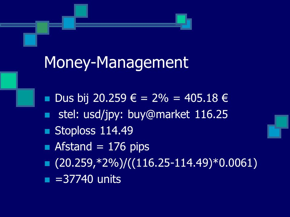 Money-Management Dus bij 20.259 € = 2% = 405.18 €