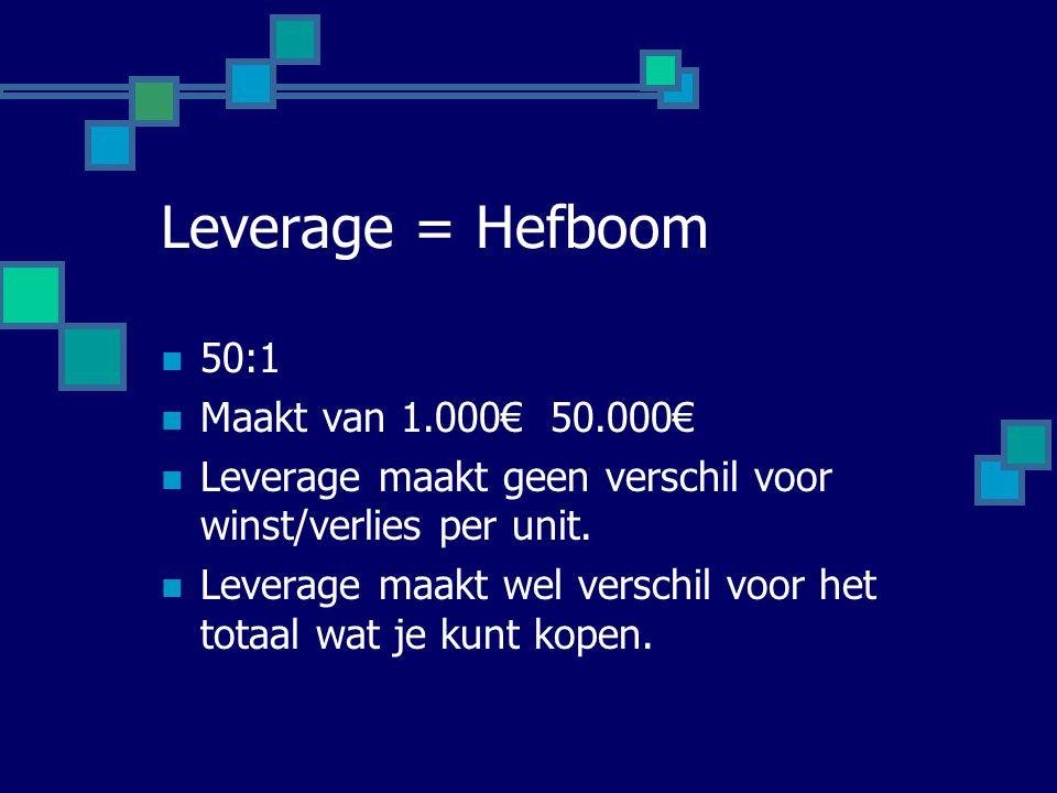Leverage = Hefboom 50:1 Maakt van 1.000€ 50.000€