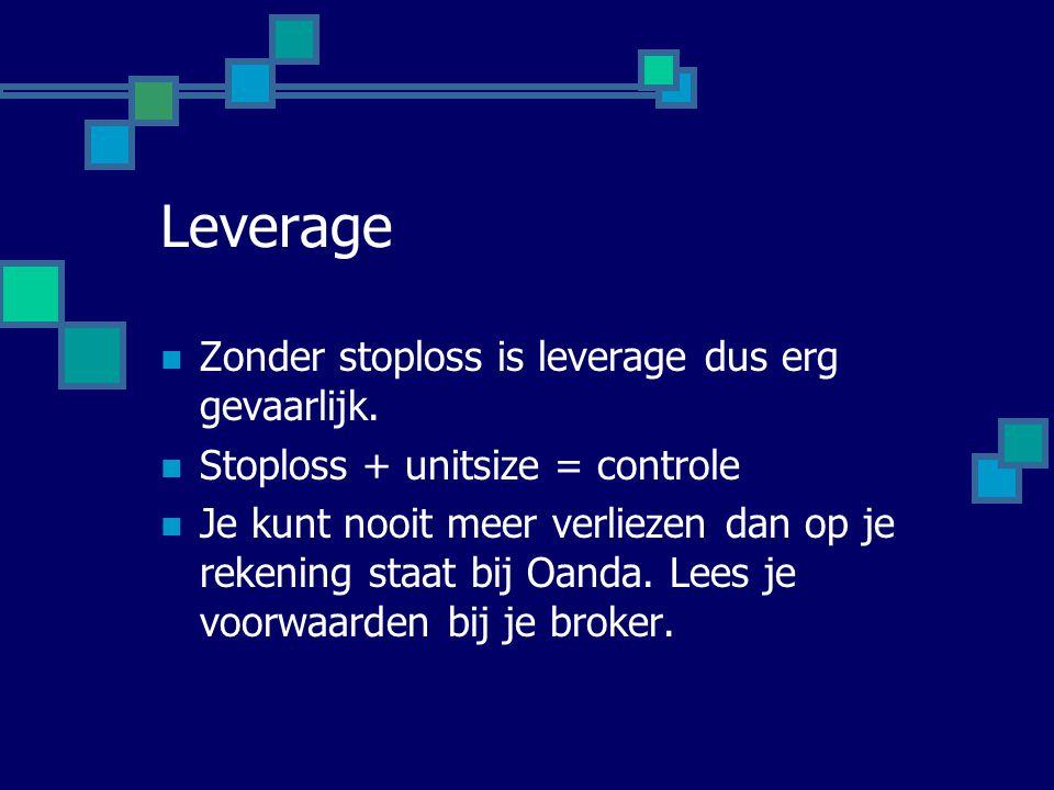 Leverage Zonder stoploss is leverage dus erg gevaarlijk.
