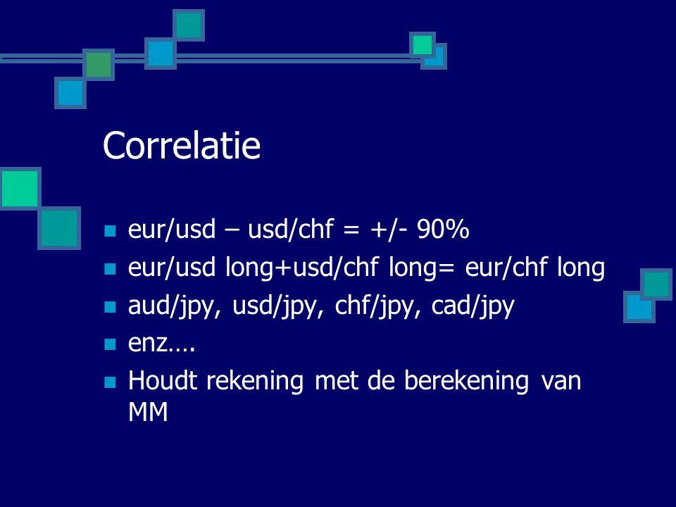 Correlatie eur/usd – usd/chf = +/- 90%