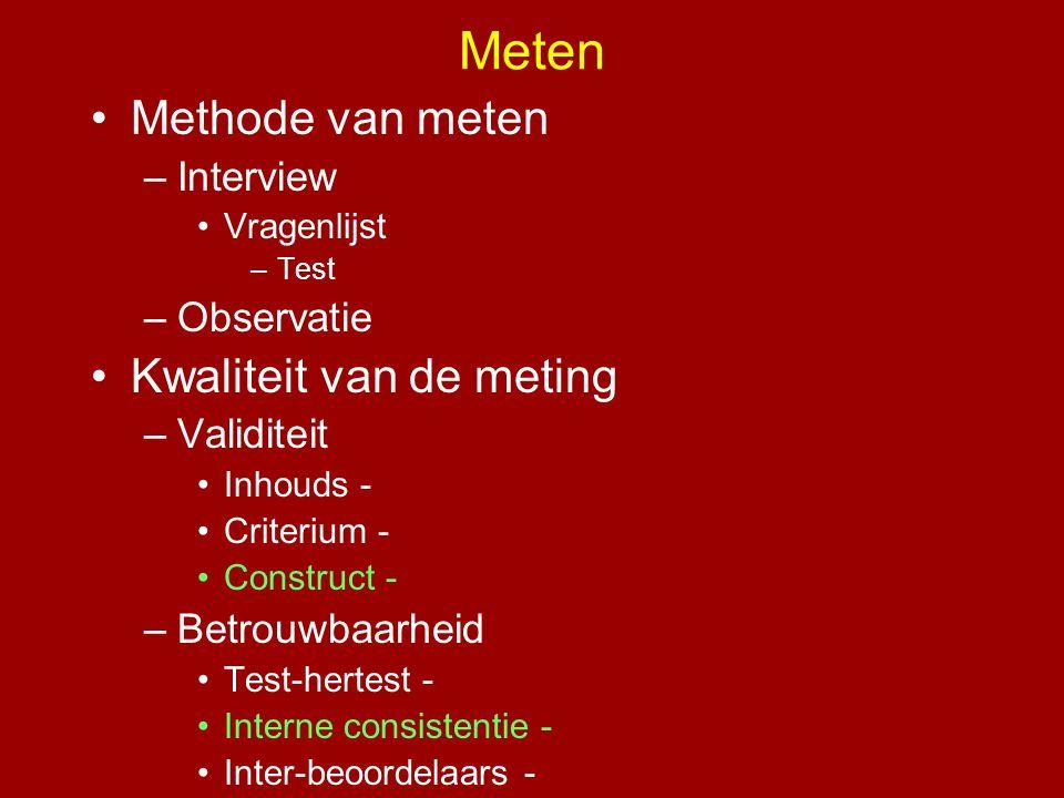 Meten Methode van meten Kwaliteit van de meting Interview Observatie
