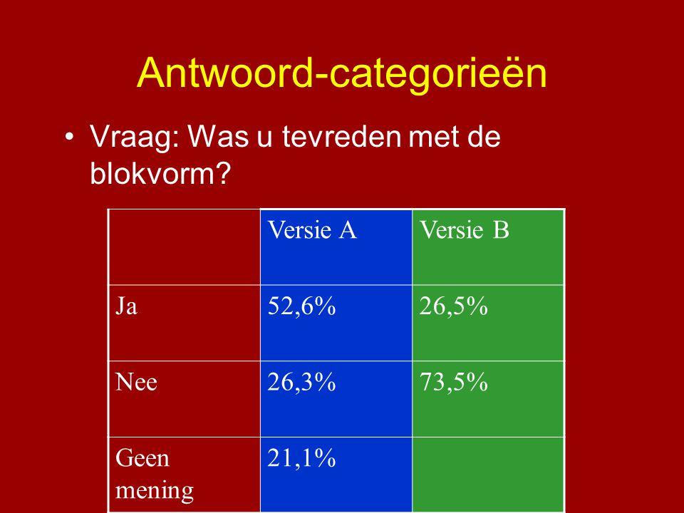 Antwoord-categorieën