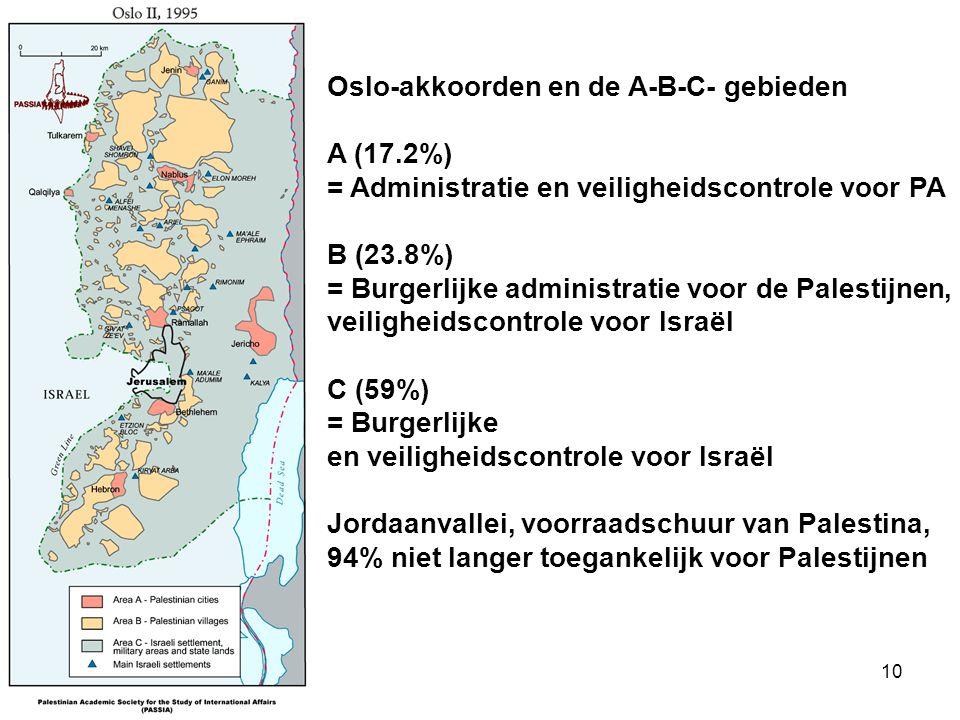 Oslo-akkoorden en de A-B-C- gebieden