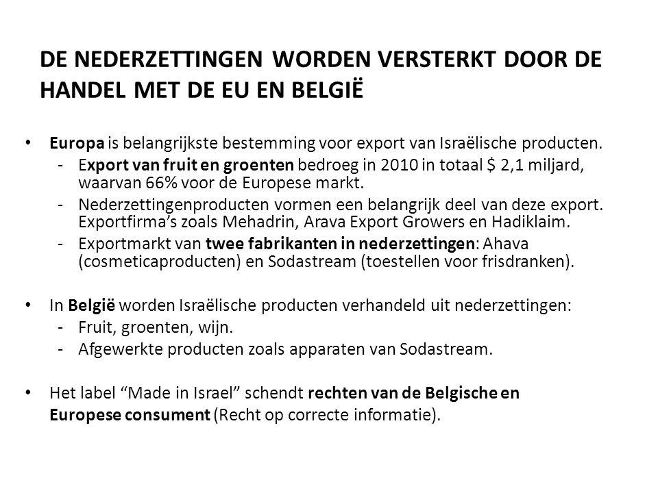DE NEDERZETTINGEN WORDEN VERSTERKT DOOR DE HANDEL MET DE EU EN BELGIË