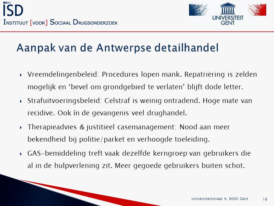 Aanpak van de Antwerpse detailhandel