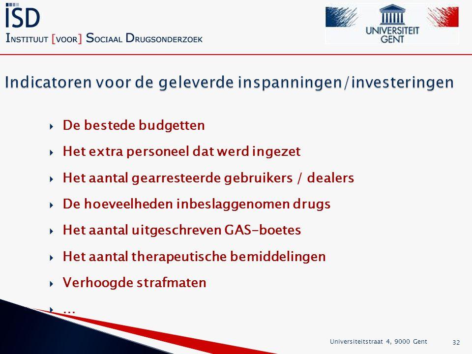 Indicatoren voor de geleverde inspanningen/investeringen