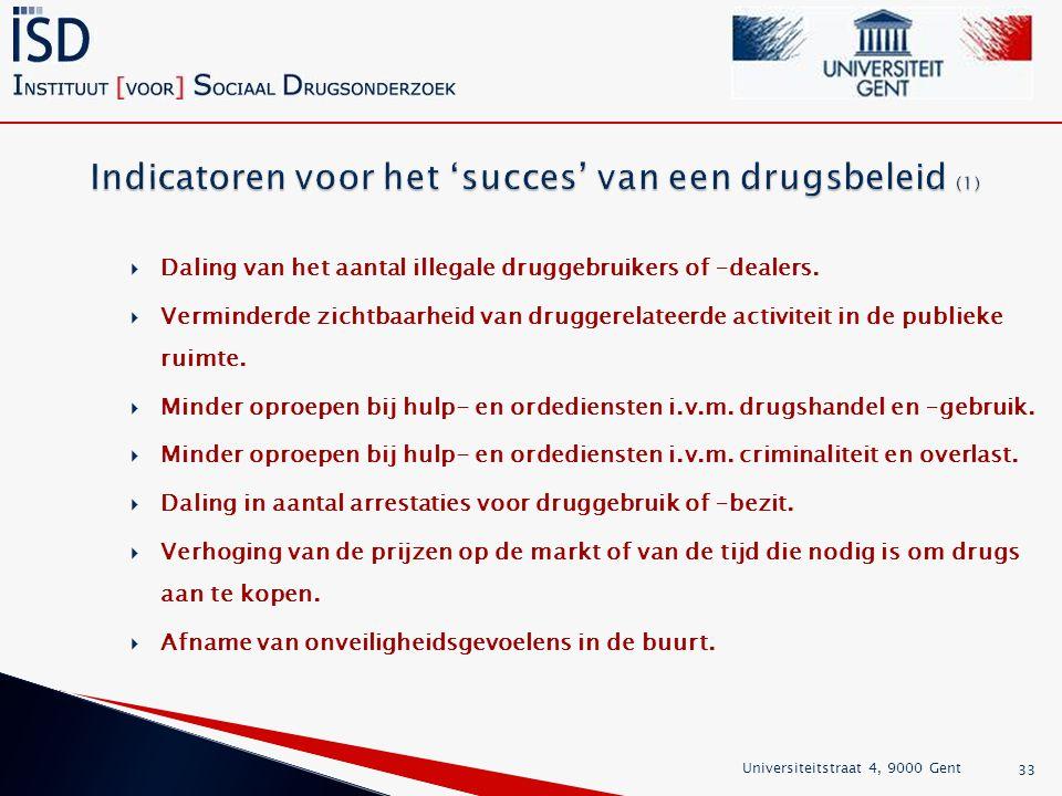 Indicatoren voor het 'succes' van een drugsbeleid (1)