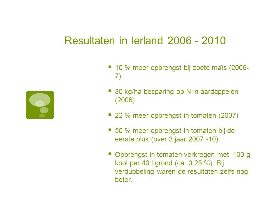 Resultaten in Ierland 2006 - 2010