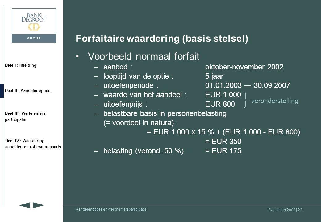 Forfaitaire waardering (basis stelsel) Voorbeeld normaal forfait