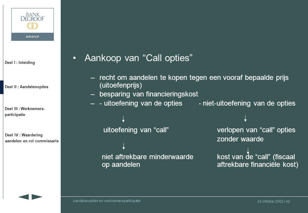 Aankoop van Call opties