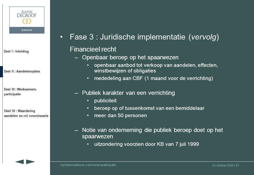 Fase 3 : Juridische implementatie (vervolg) Financieel recht