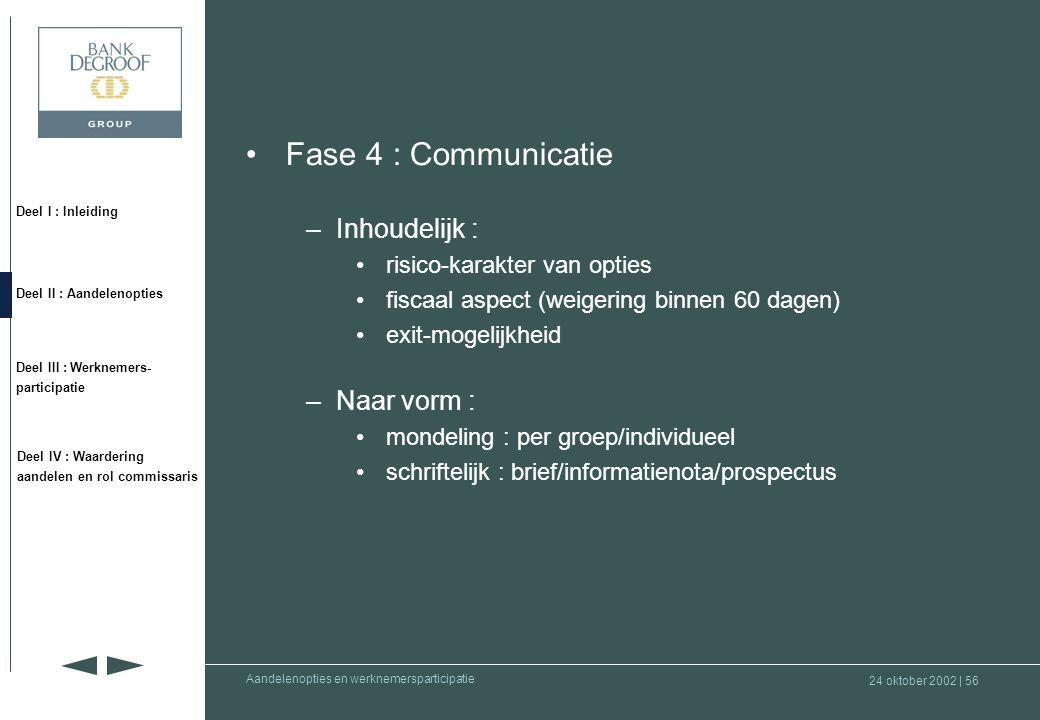 Fase 4 : Communicatie Inhoudelijk : Naar vorm :