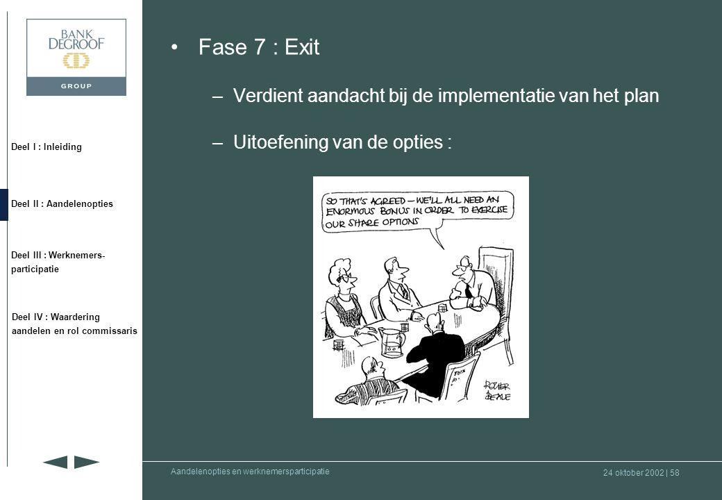 Fase 7 : Exit Verdient aandacht bij de implementatie van het plan