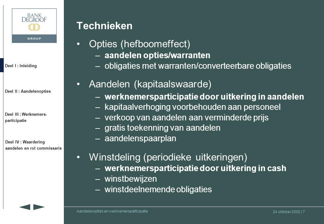 Technieken Opties (hefboomeffect) Aandelen (kapitaalswaarde)