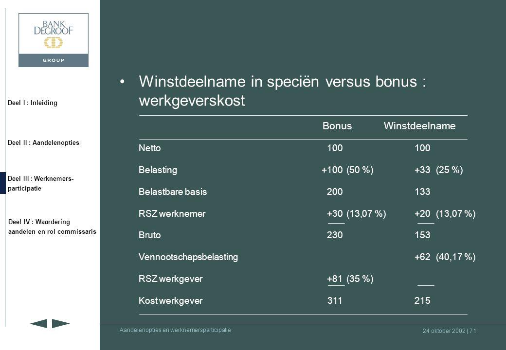 Winstdeelname in speciën versus bonus : werkgeverskost