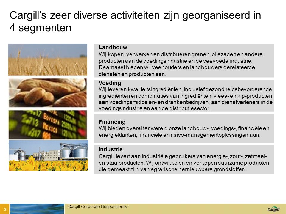 Inhoud Cargill : Inleiding Cargill & Duurzaam Ondernemen