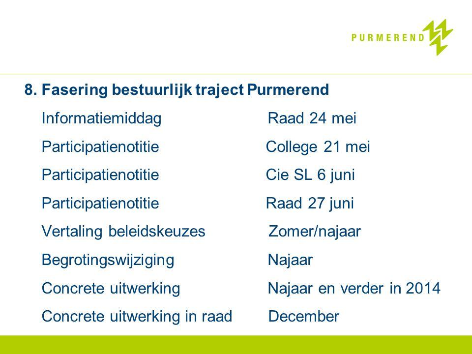 8. Fasering bestuurlijk traject Purmerend Informatiemiddag Raad 24 mei