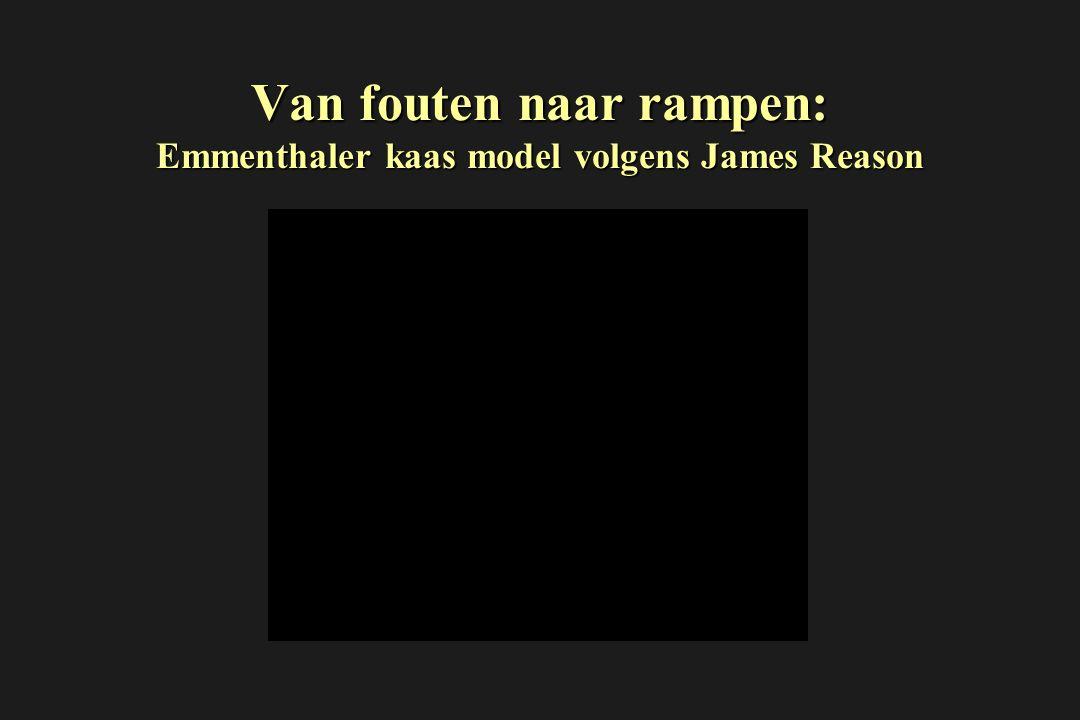 Van fouten naar rampen: Emmenthaler kaas model volgens James Reason